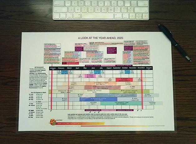 "2020 Calendar ""A Look at the Year Ahead"""