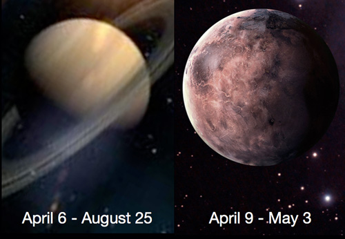 2017 – Saturn/Mercury Retrograde Handout