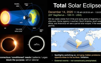 Planetary Highlights – 2020 Winter Eclipse Season